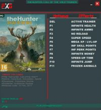 theHunter: Call of the Wild — трейнер для версии 1.2 (+11) FutureX