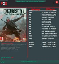 Homefront: The Revolution — трейнер для версии 781464 (+12) FutureX