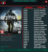 Sniper: Ghost Warrior 3 — трейнер для версии 1.3 (+19) FutureX